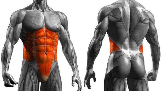 best core training for athletes